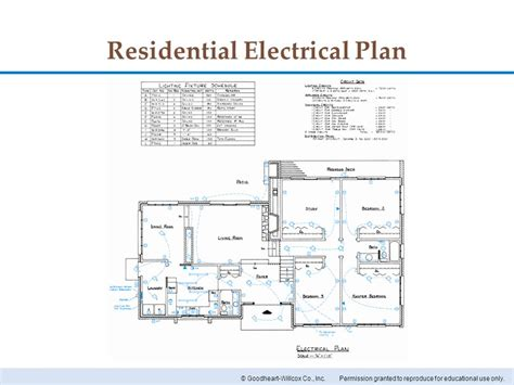 how to show electrical outlets on floor plan how to show electrical outlets on floor plan house plan electrical symbols images electrical