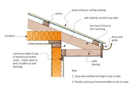 Mediterranean Floor Plan Typical Roof Framing Gable Overhang Details Reverse Gable
