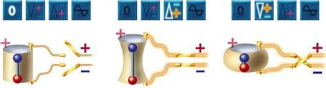 pavimento piezoelettrico conceitos b 225 sicos da tecnologia piezocer 226 mica