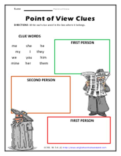 Author S Point Of View Worksheets by Reader Vs Author Point Of View Worksheets
