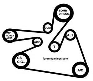 2008 chrysler sebring serpentine belt diagram the
