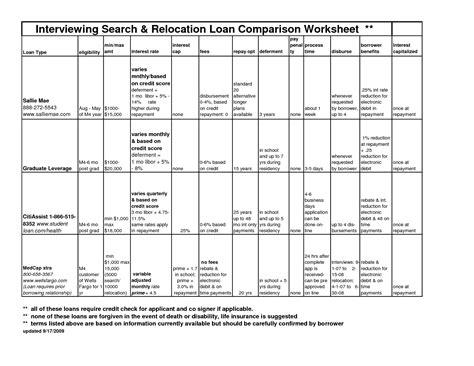 Loan Modification Financial Worksheet Worksheets Wells Fargo Budget Worksheet Opossumsoft Financial Worksheet For Loan Modification Template