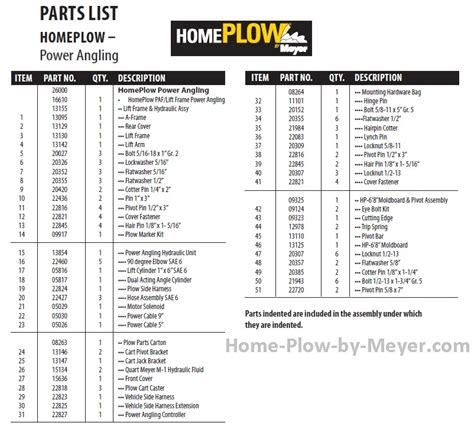 meyer e 47 wiring diagram meyers plow parts wiring diagram