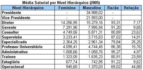 salario das profissoes 2016 salario das profissoes 2016 salario das profissoes 2016