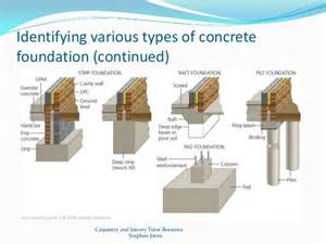 types of house foundations and their main characteristics