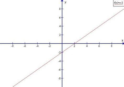 imagenes de caratulas de sistema geometrico definici 243 n de recta 187 concepto en definici 243 n abc