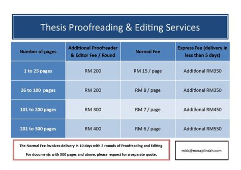 professional dissertation editing services best thesis editor services for mba