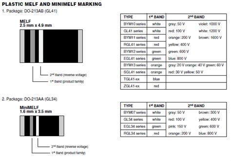 vishay diode markings vishay diode marking code s6 28 images rs2a e3 52t datasheet specifications diode type