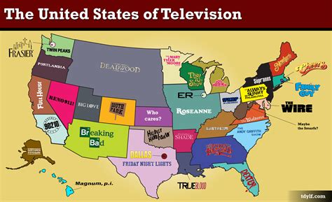 the united states of television