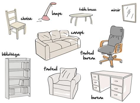 Meuble A Dessin by Mobilier Dessin