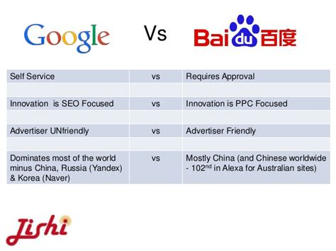 World Search Engine Baidu The World S Second Largest Search Engine