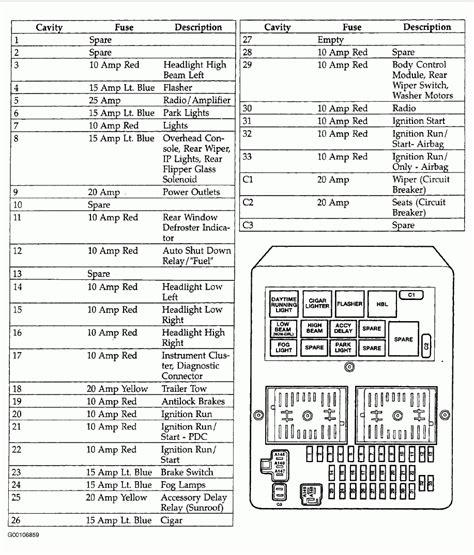 1999 jeep grand fuse diagram 1999 jeep grand fuse box wiring diagram and