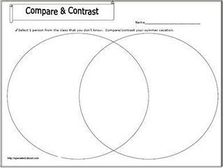 venn diagram characters venn diagrams are helpful in comparing contrasting characters events and setting i think