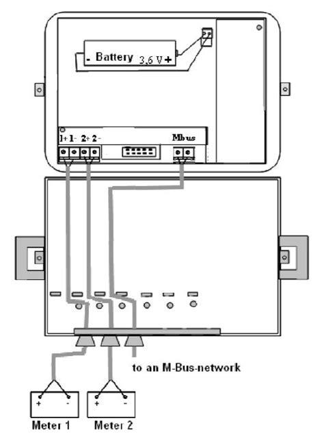 enco axis pulse adapter pulse  mbus wireless mbus