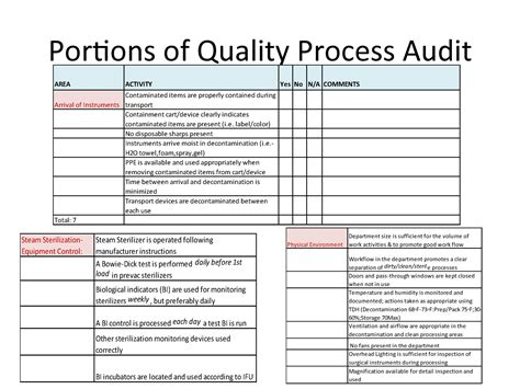 test suite template test suite template manager evaluation process improvements raise spd standards and quality or