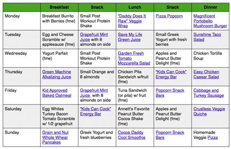17 liquid food diet for weight loss diet chart plan what the heck is the ketogenic diet