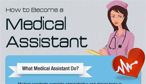 medical office assistant salary per hour hrfnd