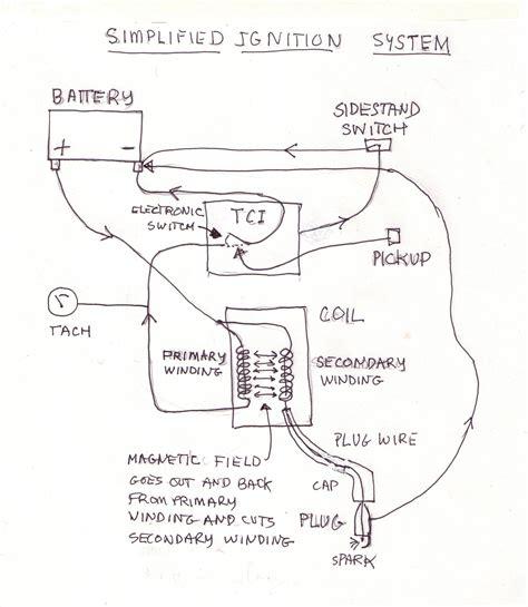 yamaha virago 535 wiring diagram yamaha virago leak