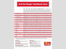 Arby S Nutritional Chart – Besto Blog Arby S Nutritional Information