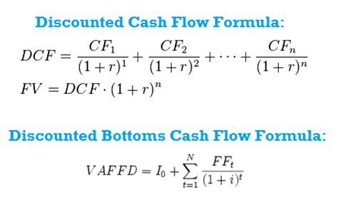 Credit Terms Discount Formula Discounted Flow Dcf Definition Analysis Exles