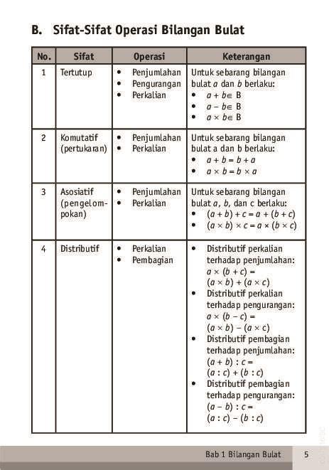 Smpmts Kl 7 9 Rumus Matematika buku buku saku hafal mahir teori dan rumus matematika smp kelas 7 8 9 oleh uly amalia scoop