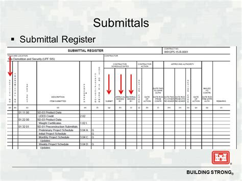 submittal log template succeeding on usace construction contracts ppt
