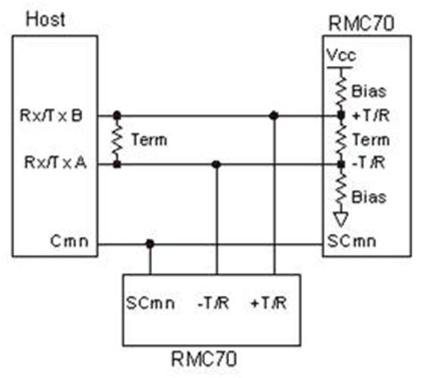 modbus termination resistor size rs 485 chain wiring rs get free image about wiring diagram