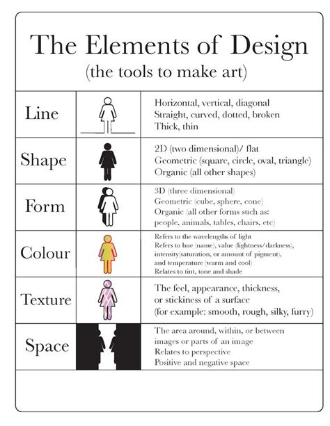 design elements and principles poster pin by ellen jaye benson on elements and principles of art