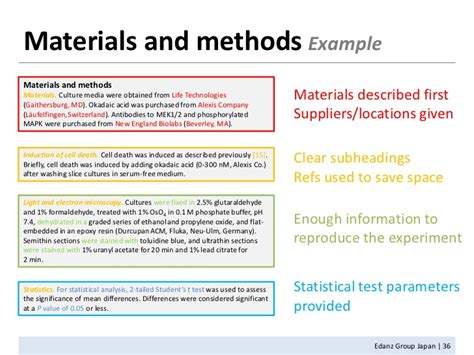 Materials And Methods Section by How To Write For And Get Published In Scientific Journals