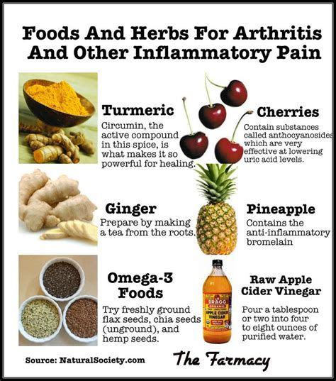 best medicine for inflammation image gallery herbal remedies for arthritis