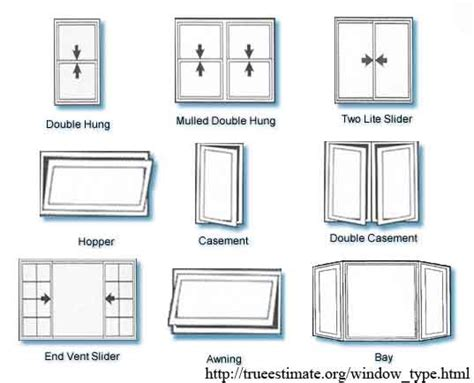 types of house architecture window types architecture window types drafting