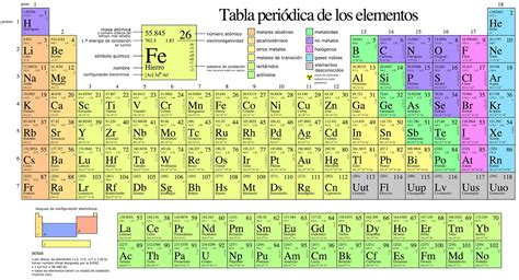 imagenes tablas html quimica qu 205 mica i