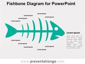 fishbone diagram for powerpoint presentationgo com
