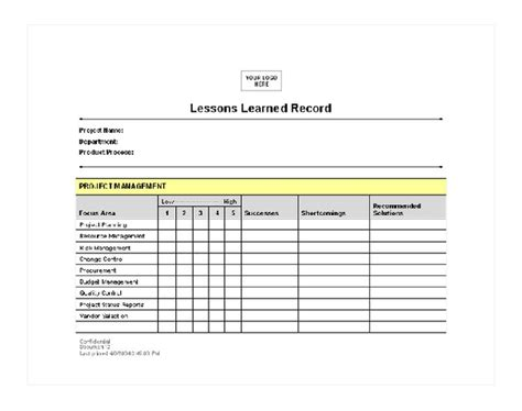 Lessons Learned Template Excel Calendar Template Excel Project Lessons Learned Template