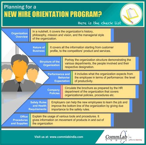 resume job description com checklist to build a successful new hire orientation