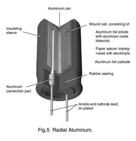 why polymer is best in capacitor what is the foam pad on the bottom of a large through capacitor for electrical
