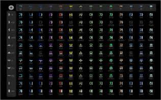 Chart Wallpaper Download Text Korean Wallpaper 1920x1200 Wallpoper 266988