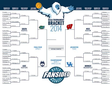 uk basketball schedule march madness ncaa tournament 2014 final four field set for march madness