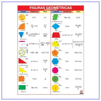 figuras geometricas con nombres y caracteristicas poster figuras y cuerpos geom 233 tricos silvia garc 237 a vel 225 zquez