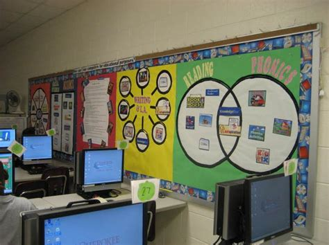 computer lab themes elementary bulletin board for computer area which sites are