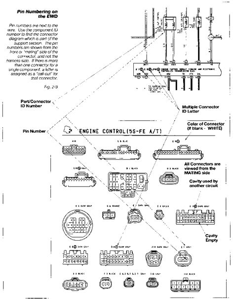 1997 toyota avalon engine diagram free wiring