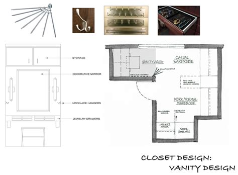 Small Walk In Closet Design Layout by Small Walk In Closet Design Layout Lovely Home Interior