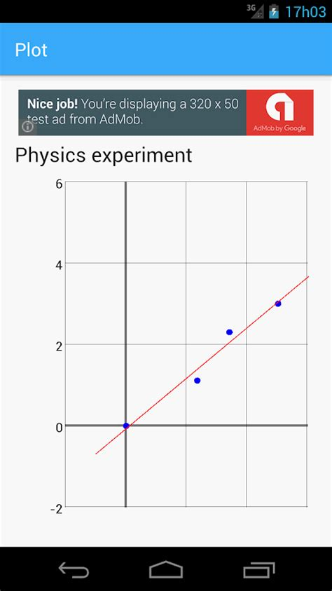calculator regression linear regression calculator android apps on google play