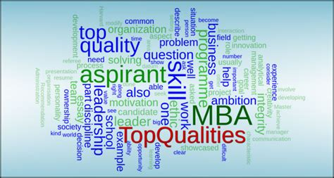 Top Skills To Be An Mba by Top 10 Qualities Of Mba Aspirants Check Here List