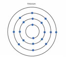 Protons In Potassium Potassium Atomic Structure