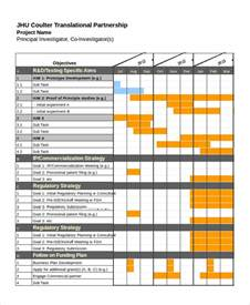 Free Project Gantt Chart Template Excel by Excel Schedule Template 11 Free Pdf Word