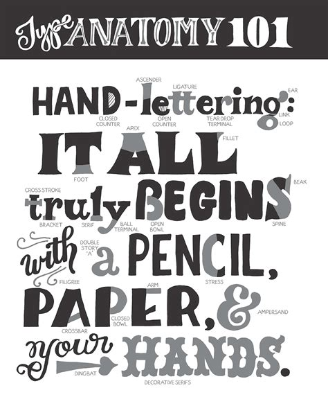 lettering tutorial book hand lettering ideas for entertaining pizzazzerie
