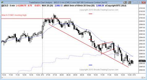 emini swing trading swing trading a pullback