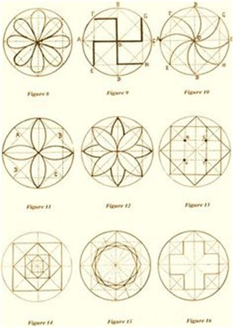 pattern analysis wheel template 1000 images about tattoos on pinterest eternity symbol