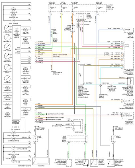 wiring diagram for 2000 dodge ram 2500 wiring diagram for